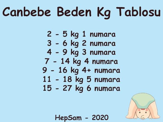 Canbebe Numara Kg Listesi