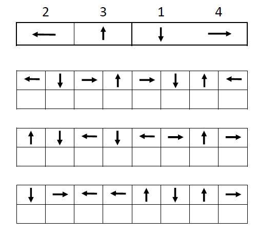 okul öncesi oklara göre sayı kodlama